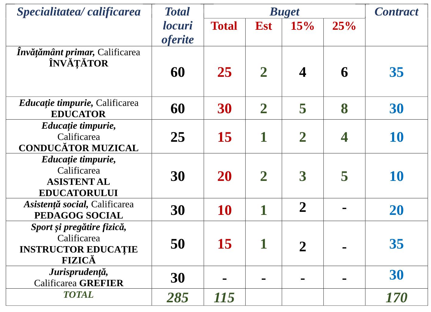 Repartizarea locurilor 2021-pdf